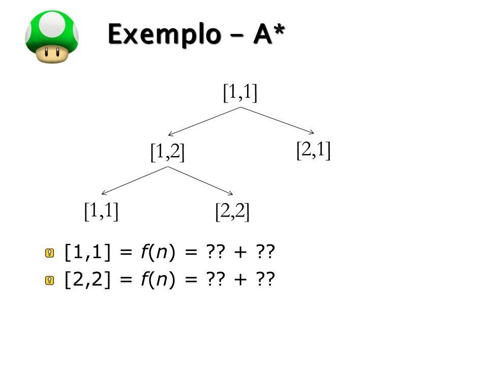 Exemplo - A* [1,1] [2,1] [1,2] [1,1] [2,2] [1,1] = f(n) = +